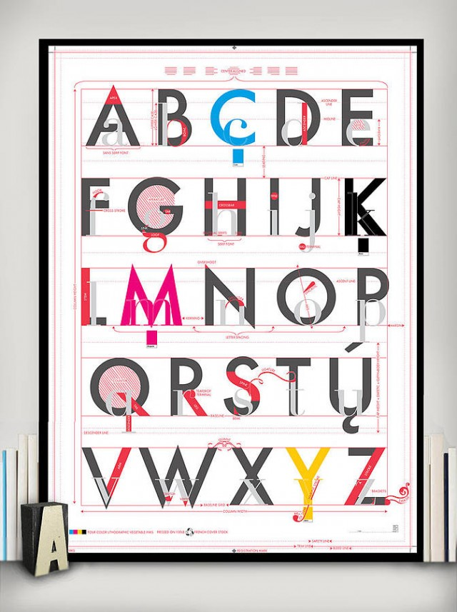 original_alphabet-of-typography